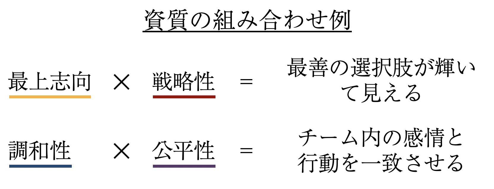 ストレングスファインダー資質の組み合わせ例